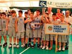 Minibasket: L'Aquila domina la provincia
