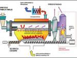 Energia, un impianto a biomasse di ultima generazione