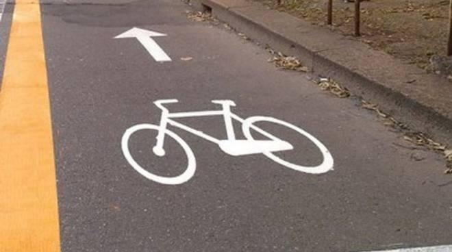 Bike to coast, «Creare pagina web»