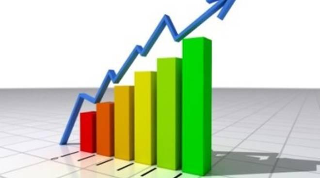 Economia, pubblicato annuario industrie abruzzesi