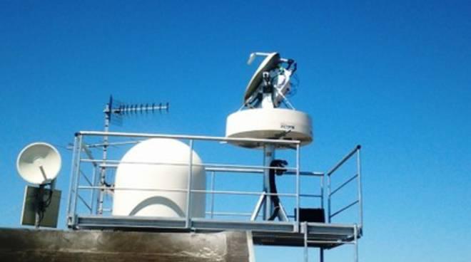 AdriaRadNet: Abruzzo regione radar