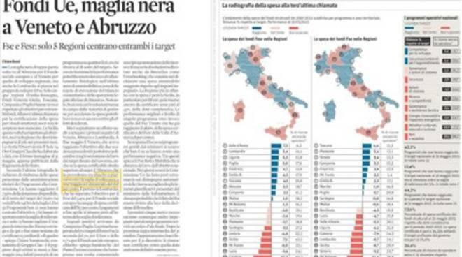 Fondi Ue, Fi: «Abruzzo maglia nera, Regione 'veloce' solo a chiacchiere»