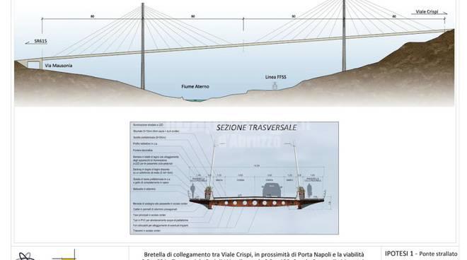 ponte mausonia