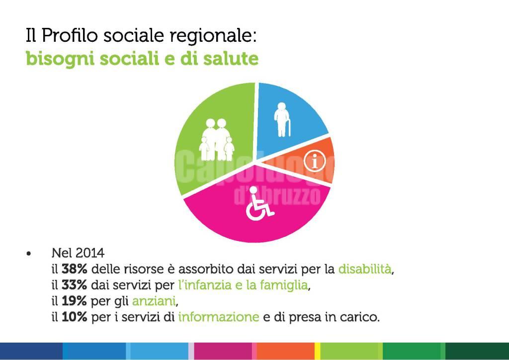 piano sociale regione