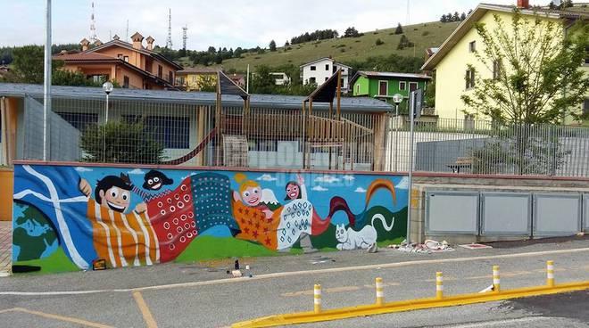 murales roio