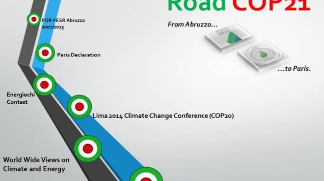 progetto clima
