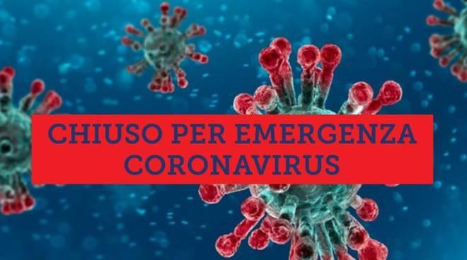 chiusure coronavirus