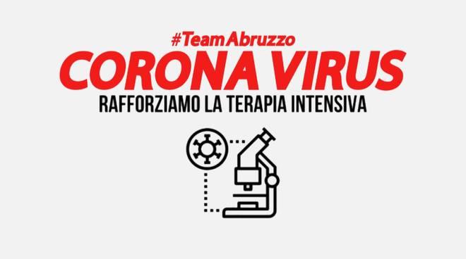 team abruzzo coronavirus