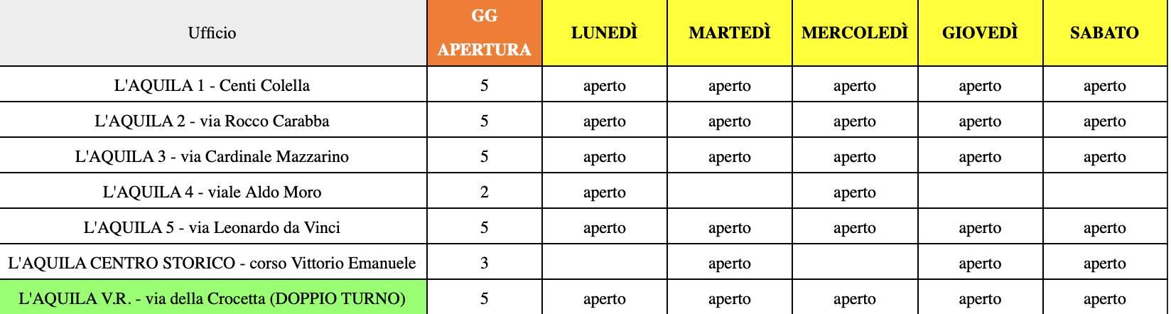 tabella orari poste