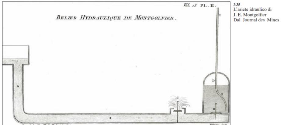 torrione acquedotto