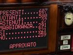 voto Camera gennaio 2021