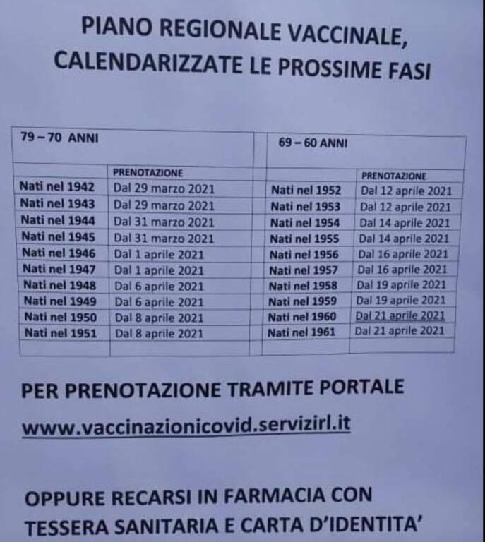 vaccini covid, tabella fake