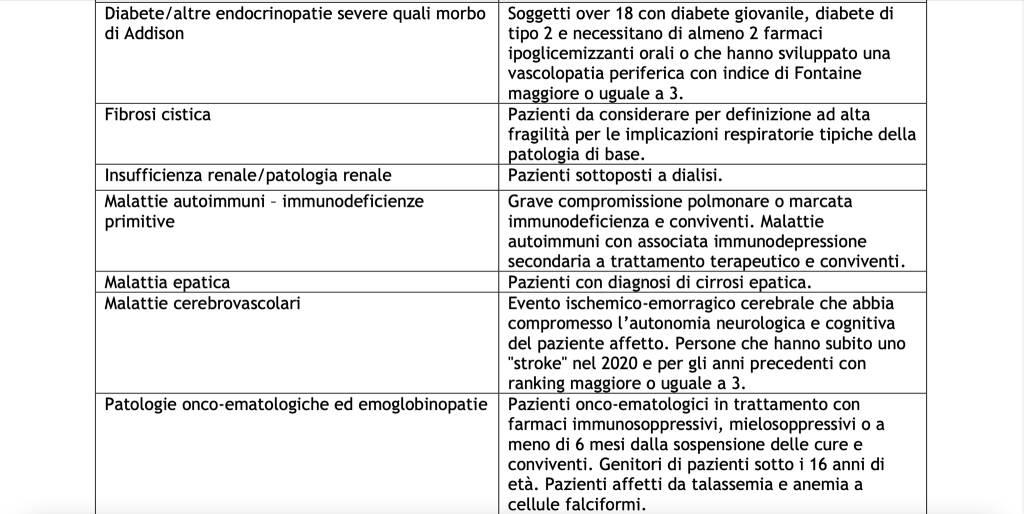 vaccini fragili