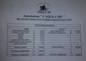 L'AQ CALCIO BILANCIO